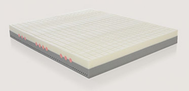 Elements - Materasso ergonomico in Bultex e Memory